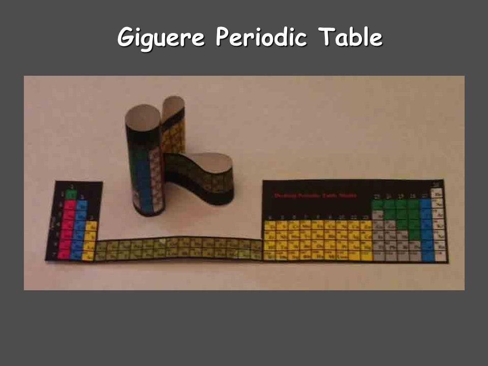 Giguere Periodic Table