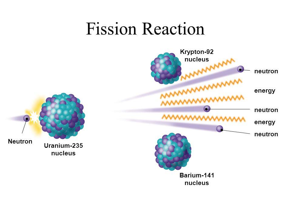 Fission Reaction Krypton-92 nucleus neutron energy neutron energy
