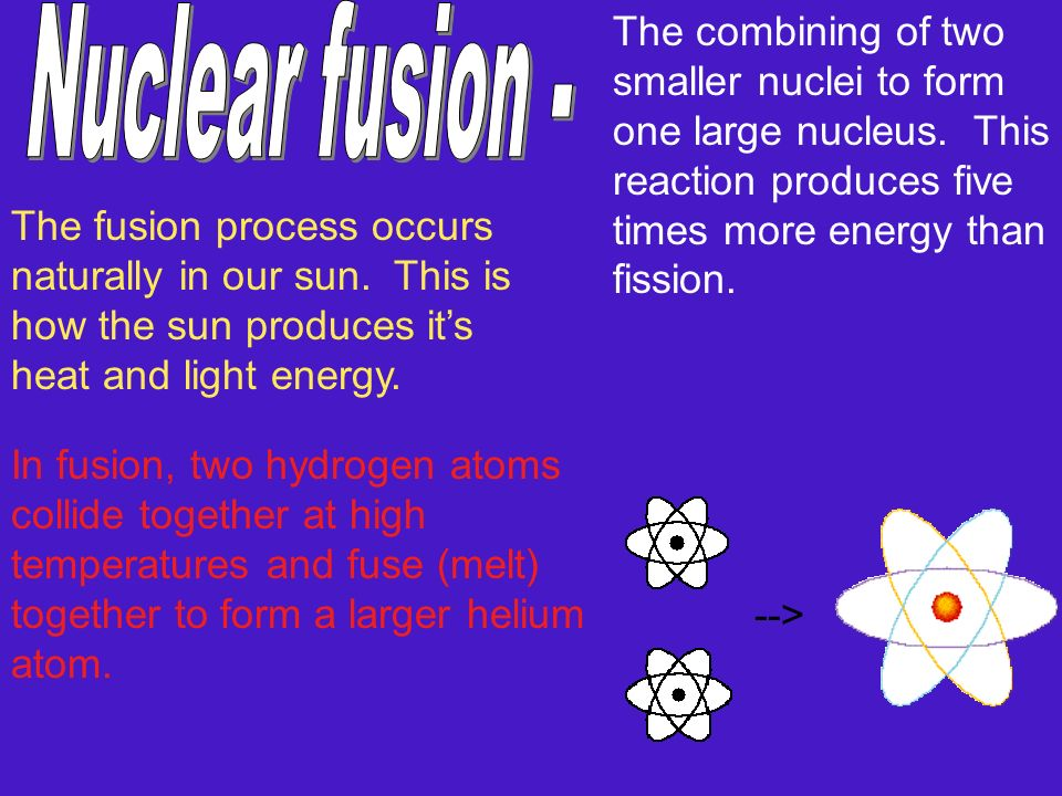 Nuclear fusion - The combining of two smaller nuclei to form one large nucleus. This reaction produces five times more energy than fission.