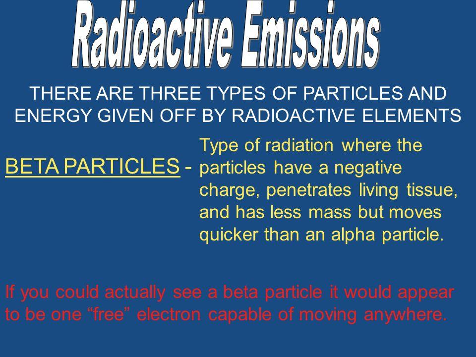 Radioactive Emissions
