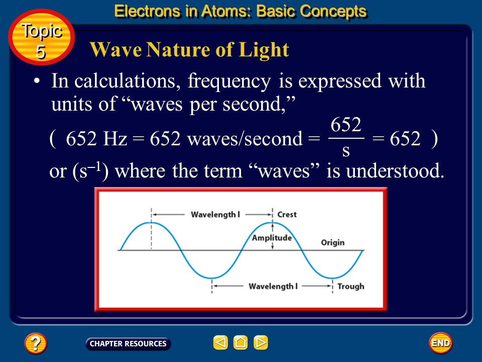 or (s–1) where the term waves is understood.