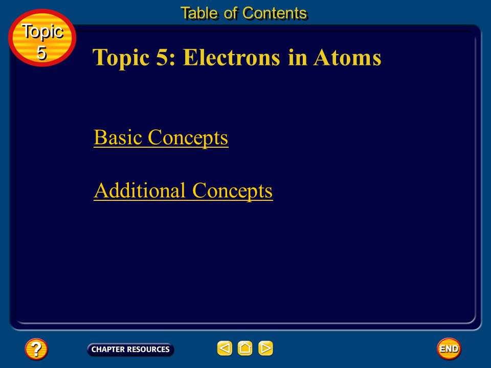 Topic 5: Electrons in Atoms