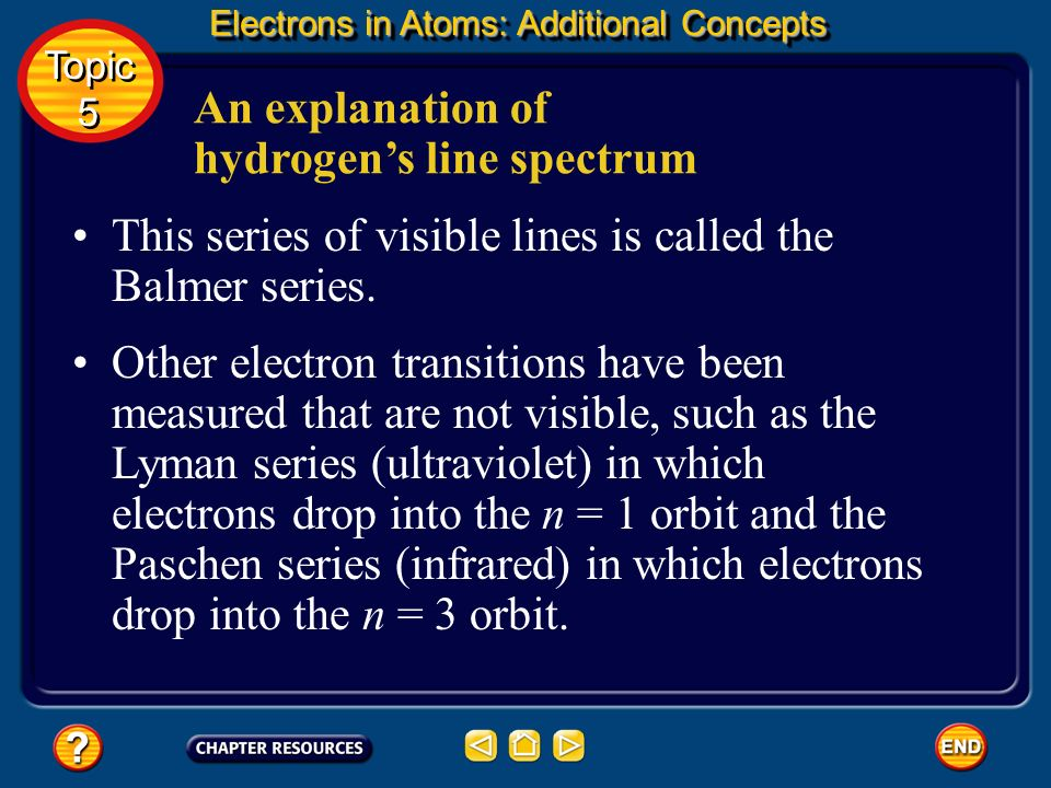 An explanation of hydrogen's line spectrum