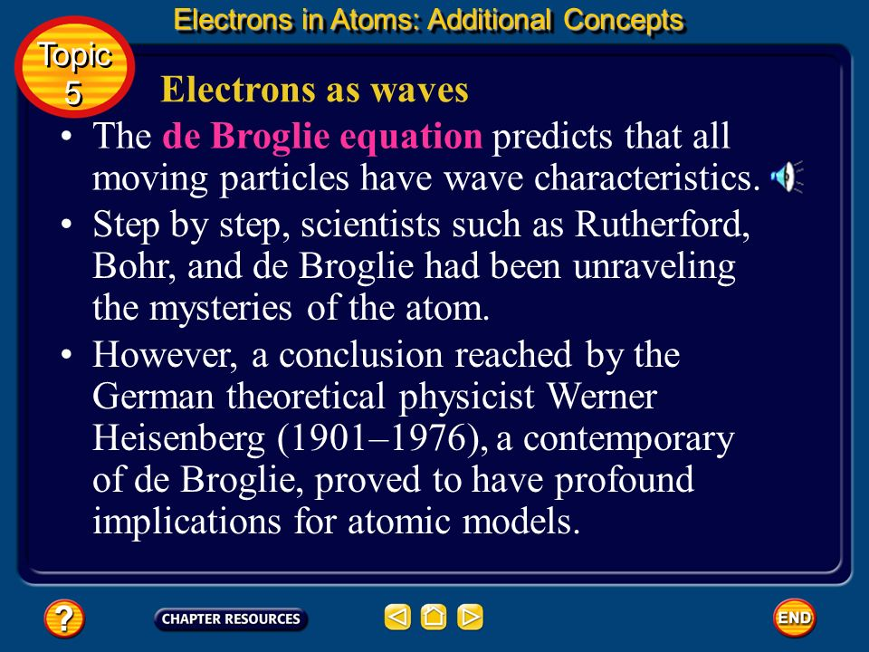 Electrons in Atoms: Additional Concepts