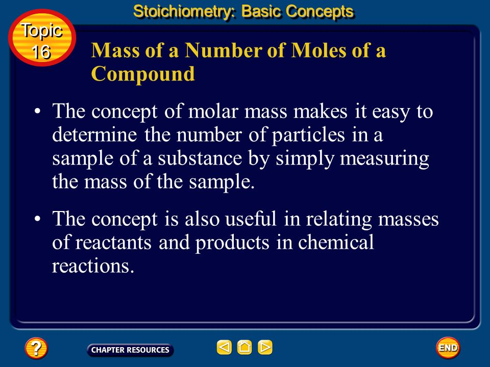 Mass of a Number of Moles of a Compound