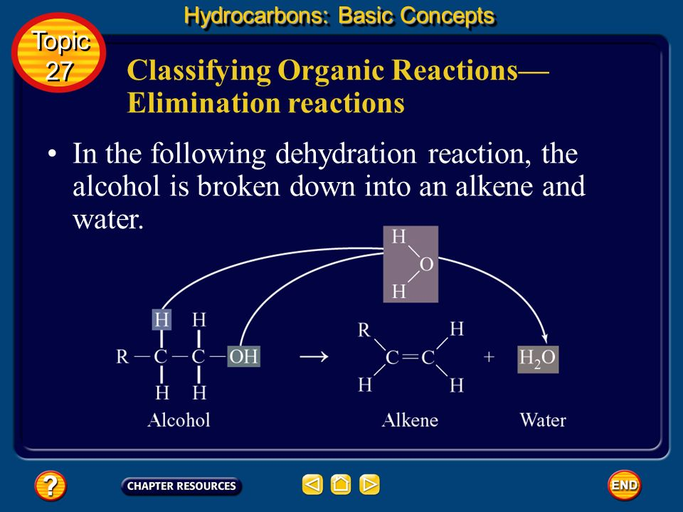 Classifying Organic Reactions— Elimination reactions