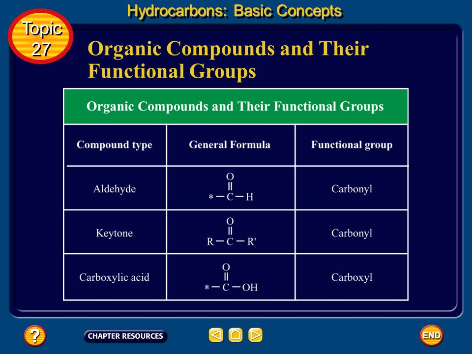Organic Compounds and Their Functional Groups
