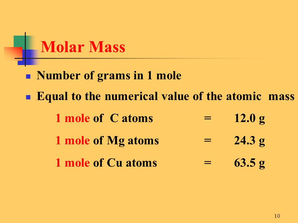 Molar Mass Number of grams in 1 mole