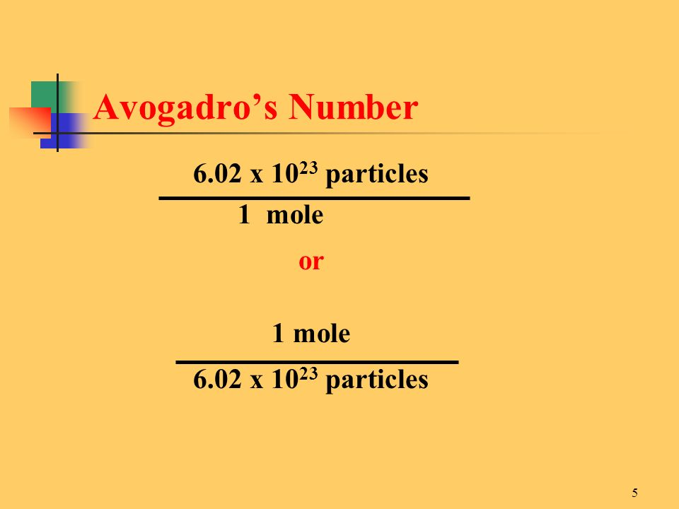 Avogadro's Number 6.02 x 1023 particles 1 mole or 1 mole