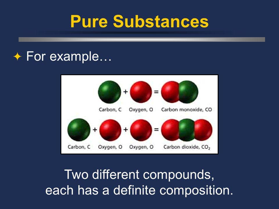 Two different compounds, each has a definite composition.