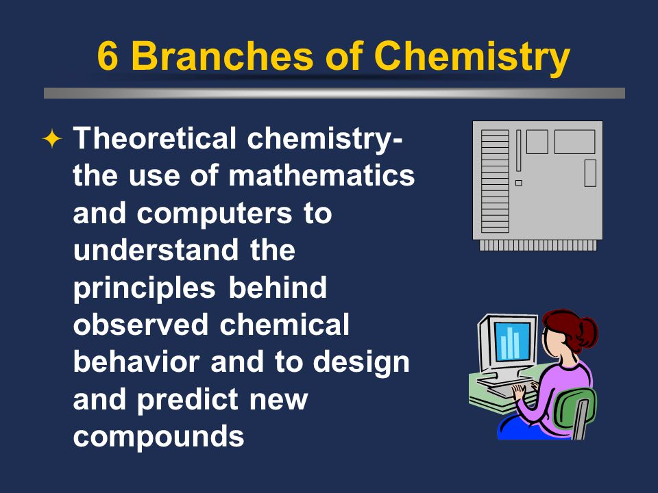 6 Branches of Chemistry