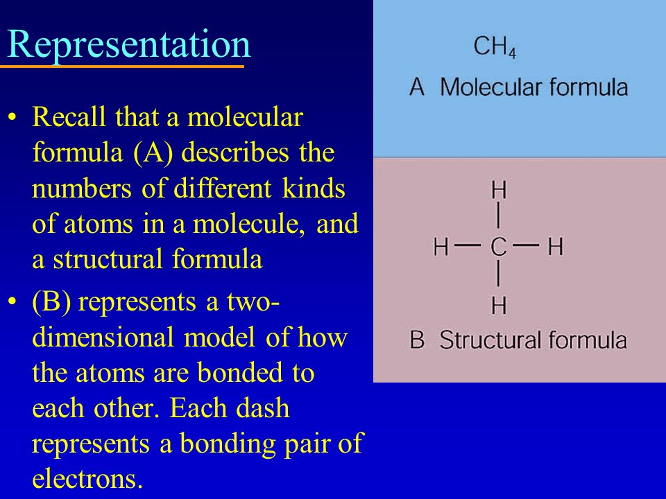 Representation Recall that a molecular formula (A) describes the numbers of different kinds of atoms in a molecule, and a structural formula.