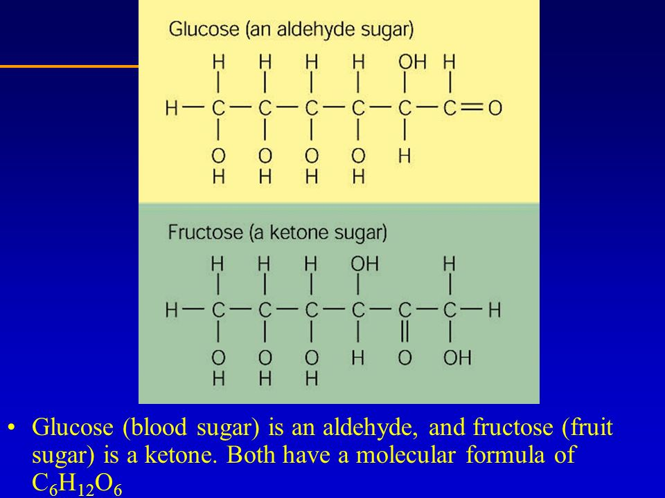 Glucose (blood sugar) is an aldehyde, and fructose (fruit sugar) is a ketone.