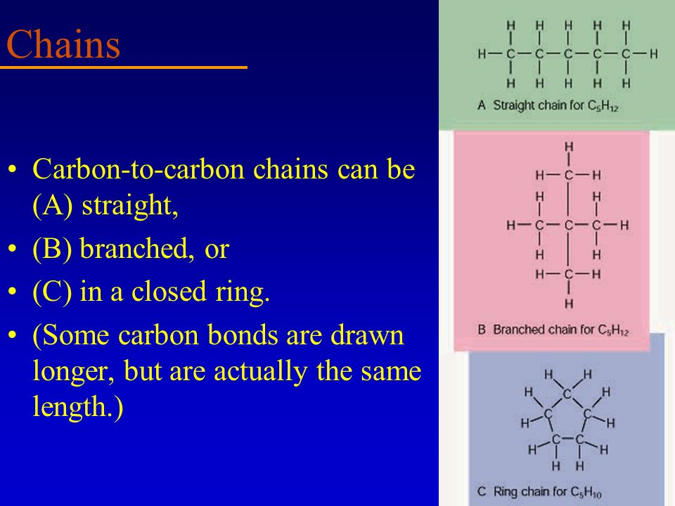 Chains Carbon-to-carbon chains can be (A) straight, (B) branched, or