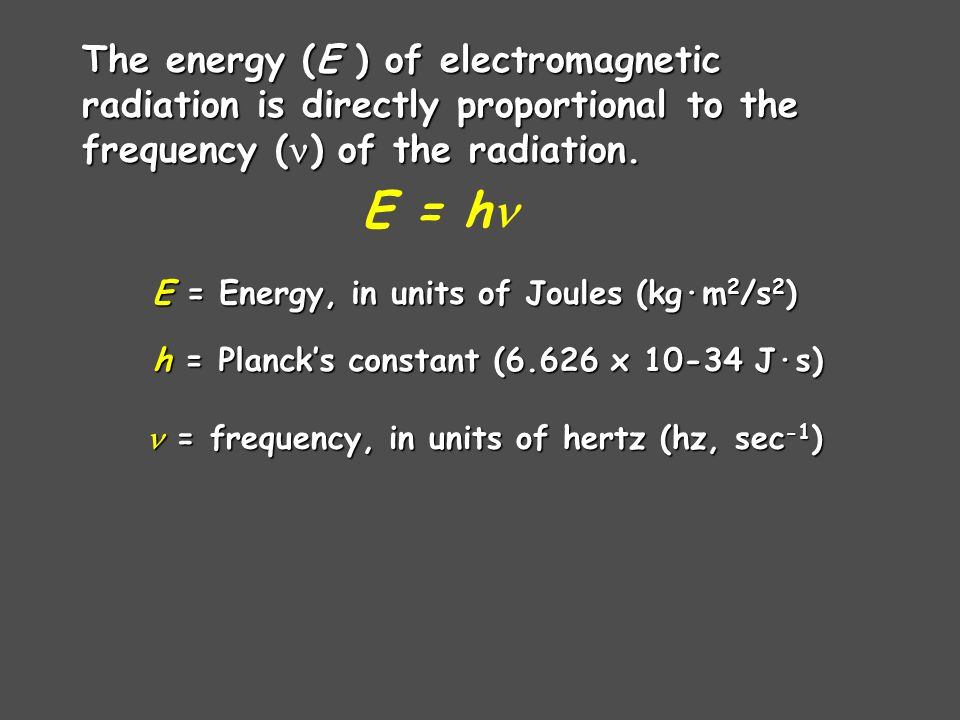 The energy (E ) of electromagnetic radiation is directly proportional to the frequency () of the radiation.