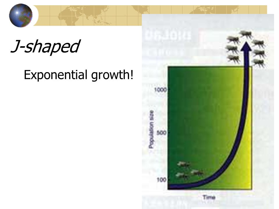 J-shaped Exponential growth!