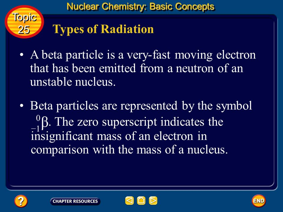 Beta particles are represented by the symbol