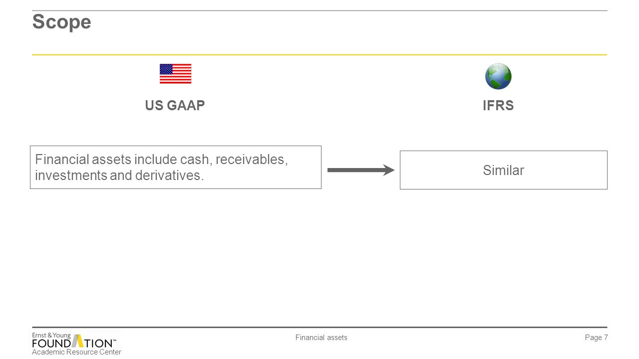 ifrs compared to us gaap The difference between gaap and ifrs is subtle basis for comparison gaap ifrs acronym: the framework is adopted by publicly traded companies and a maximum number of private companies in the united states gaap principles are updated at periodical intervals to meet with current.