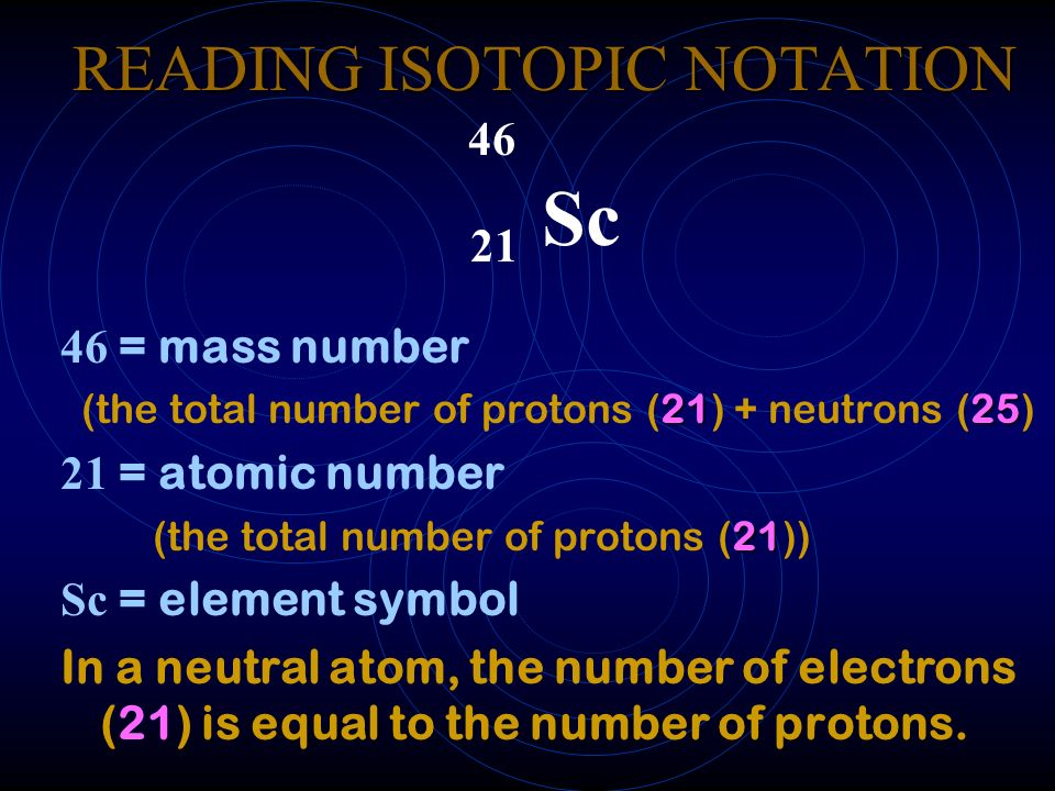 READING ISOTOPIC NOTATION