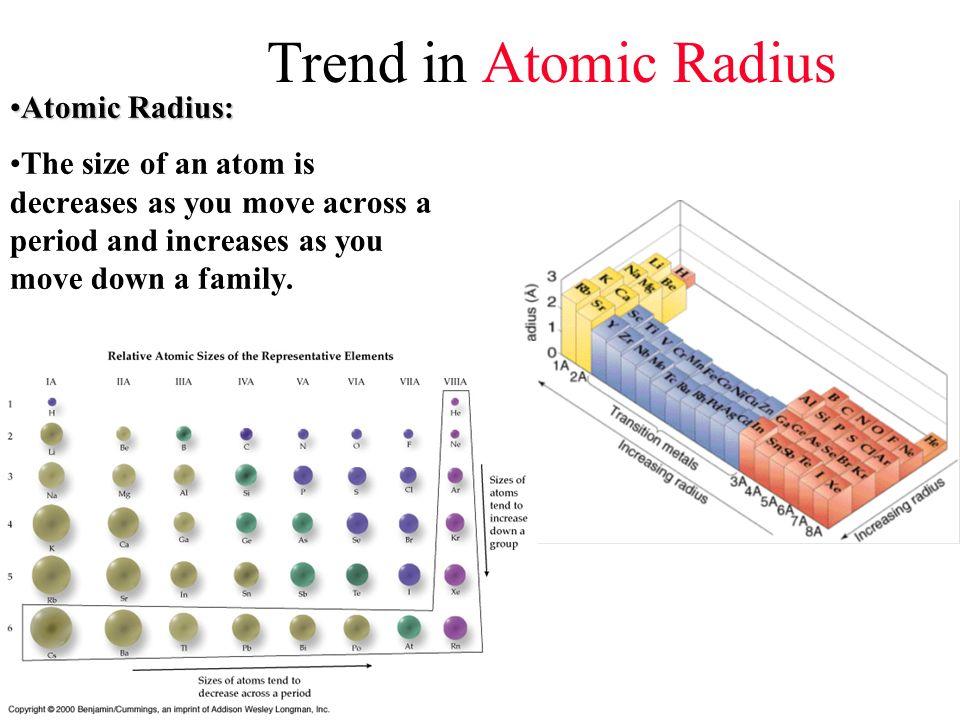 Trend in Atomic Radius Atomic Radius: