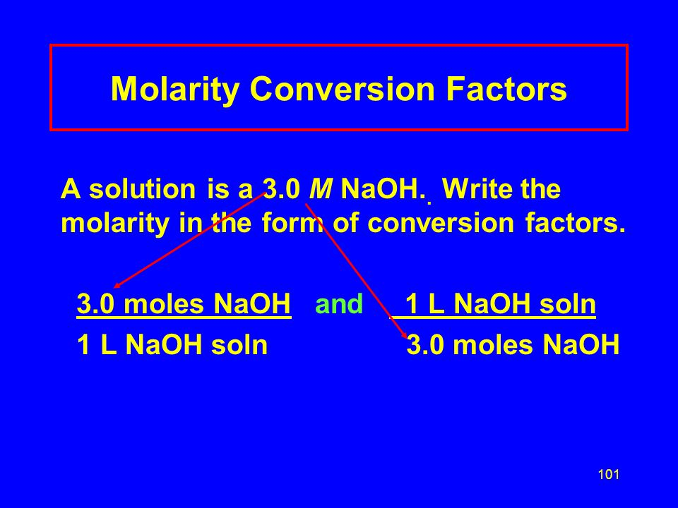 Molarity Conversion Factors