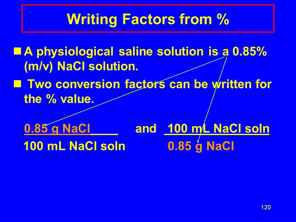 Writing Factors from % A physiological saline solution is a 0.85% (m/v) NaCl solution. Two conversion factors can be written for the % value.