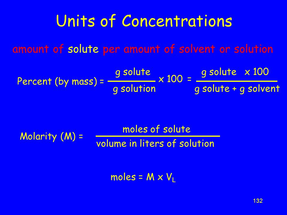 Units of Concentrations