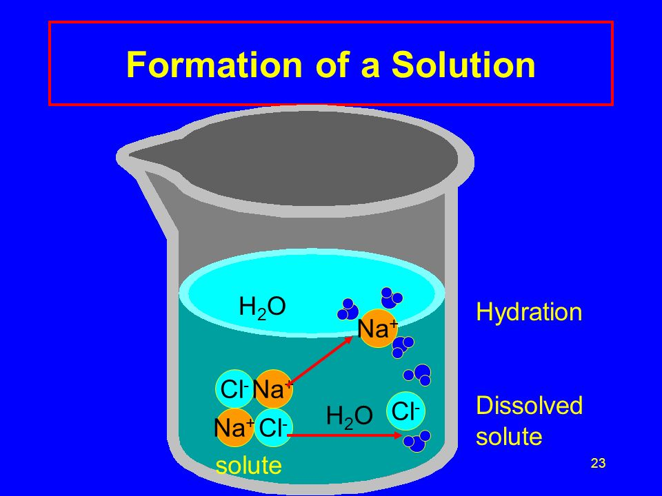 Formation of a Solution