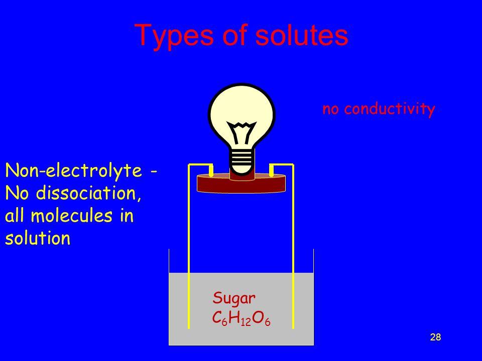 Types of solutes Non-electrolyte - No dissociation,