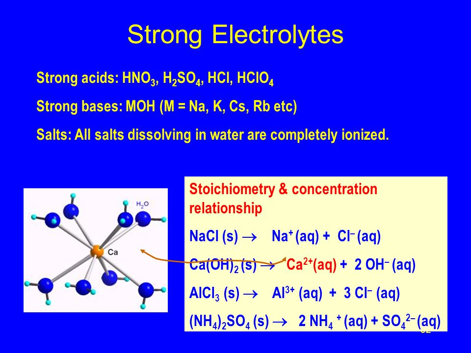 Strong Electrolytes Strong acids: HNO3, H2SO4, HCl, HClO4