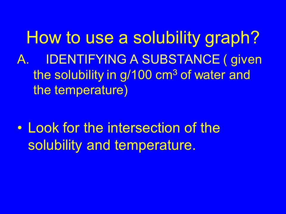 How to use a solubility graph