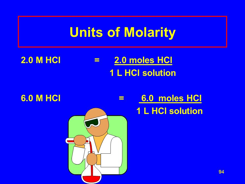 Units of Molarity 2.0 M HCl = 2.0 moles HCl 1 L HCl solution
