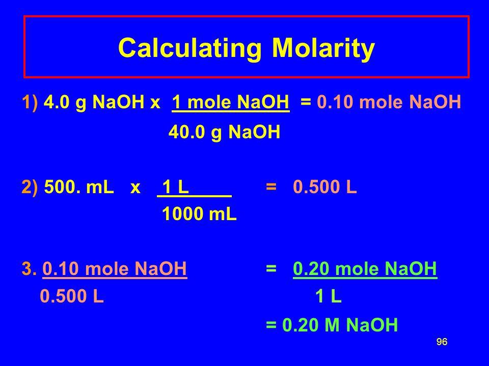 Calculating Molarity = 0.20 M NaOH