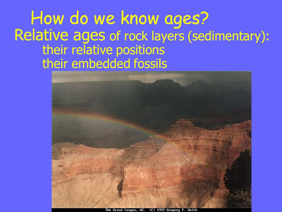 How do we know ages Relative ages of rock layers (sedimentary):