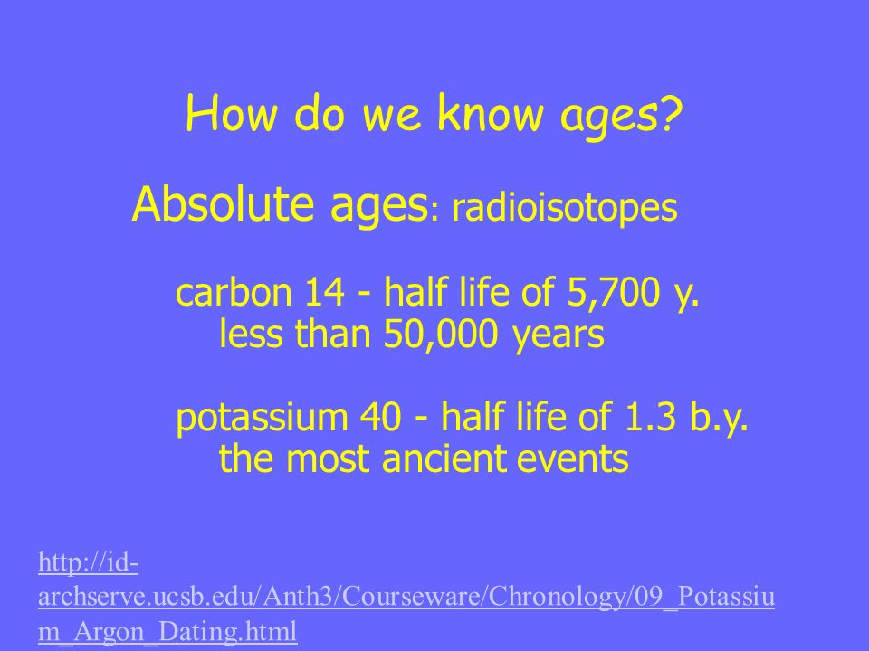 Absolute ages: radioisotopes