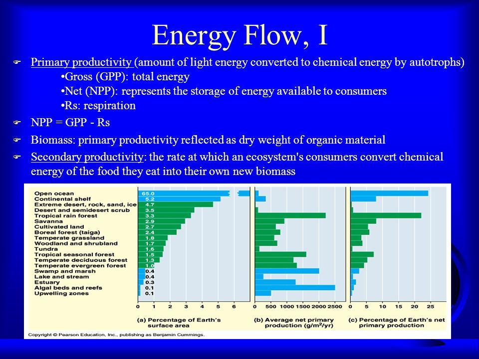 Energy Flow, I