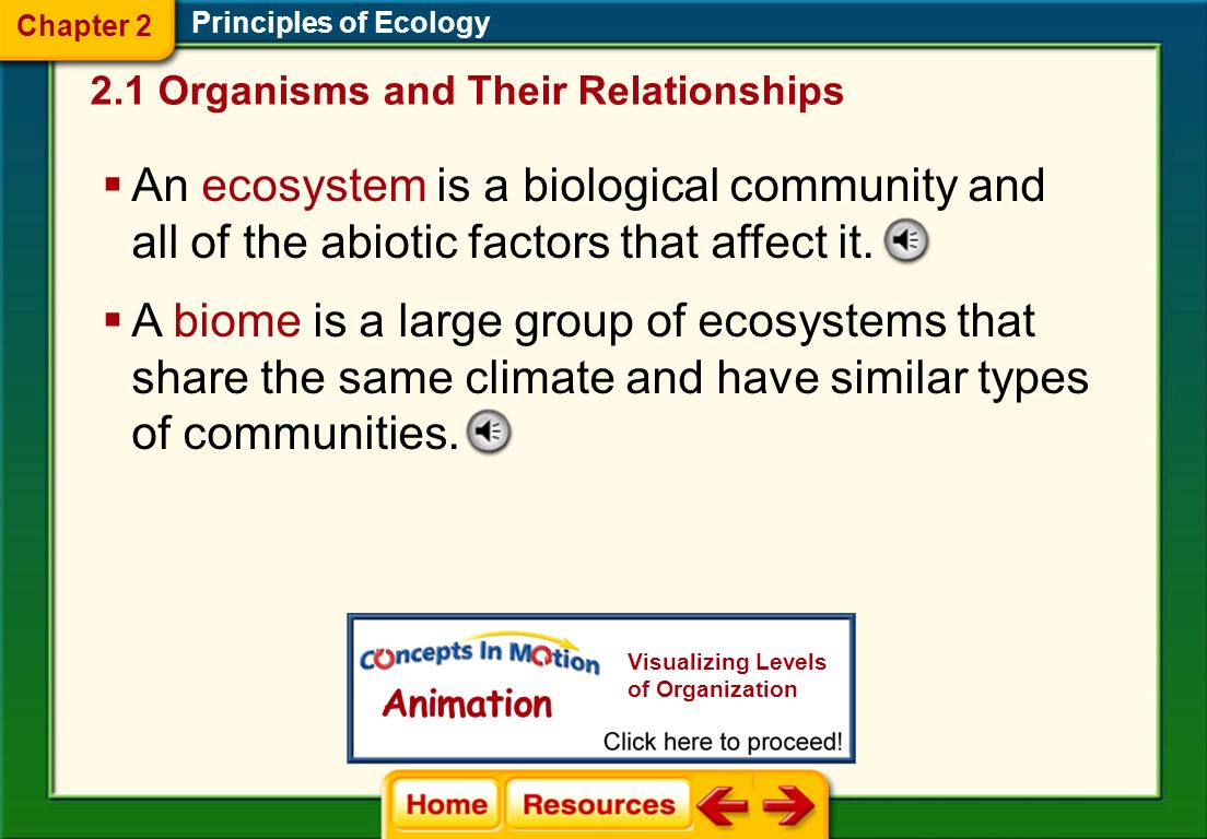 Chapter 2 Principles of Ecology. 2.1 Organisms and Their Relationships.