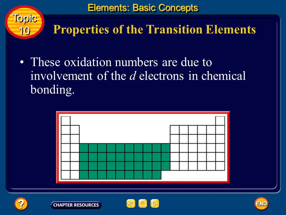 Properties of the Transition Elements
