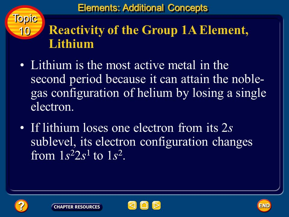 Reactivity of the Group 1A Element, Lithium