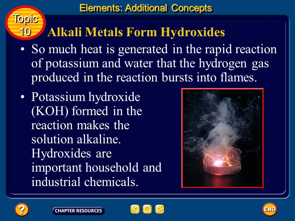 Alkali Metals Form Hydroxides