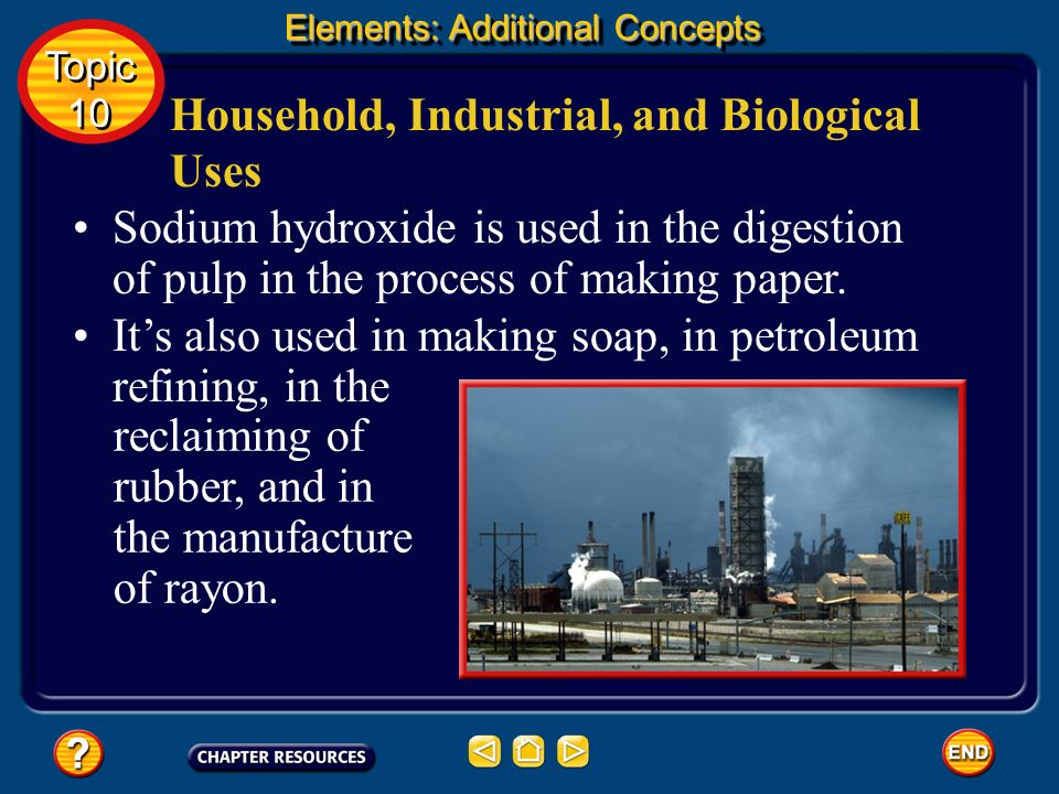 Household, Industrial, and Biological Uses