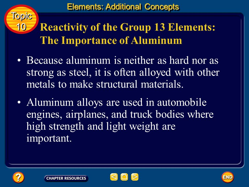 Reactivity of the Group 13 Elements: The Importance of Aluminum