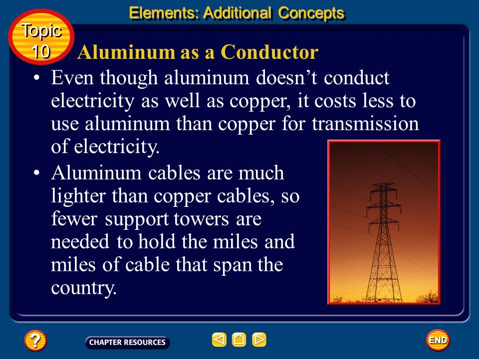 Aluminum as a Conductor