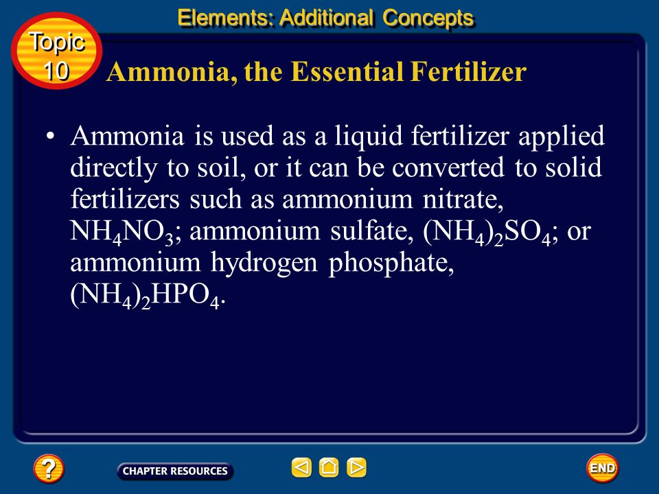 Ammonia, the Essential Fertilizer