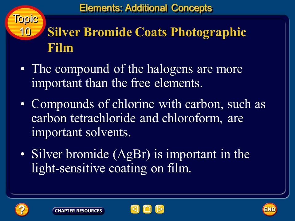 Silver Bromide Coats Photographic Film