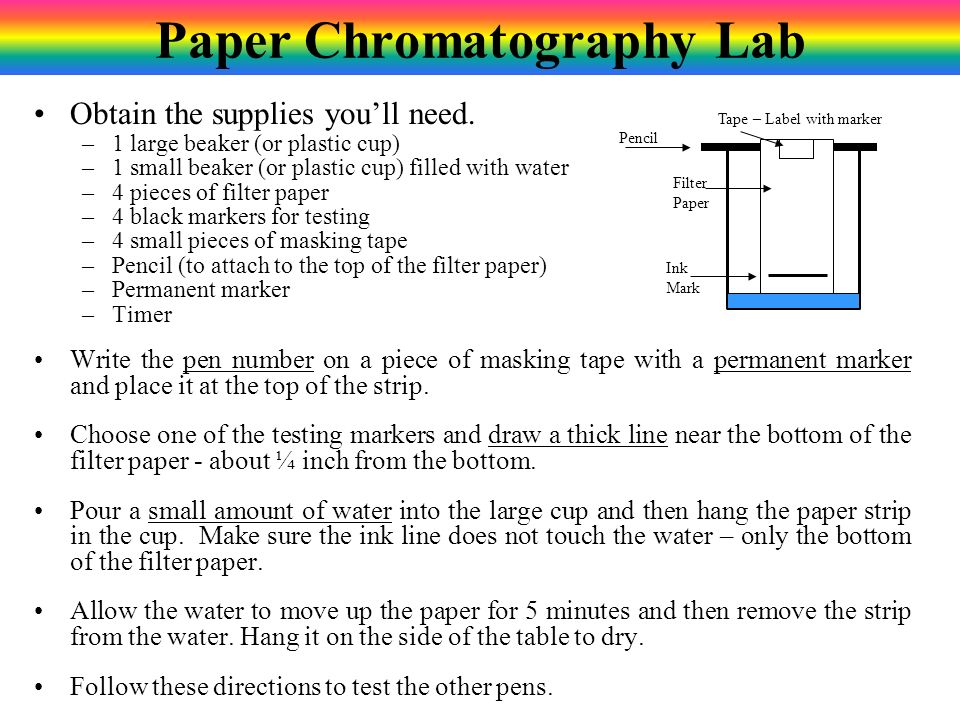 ink chromatography lab report