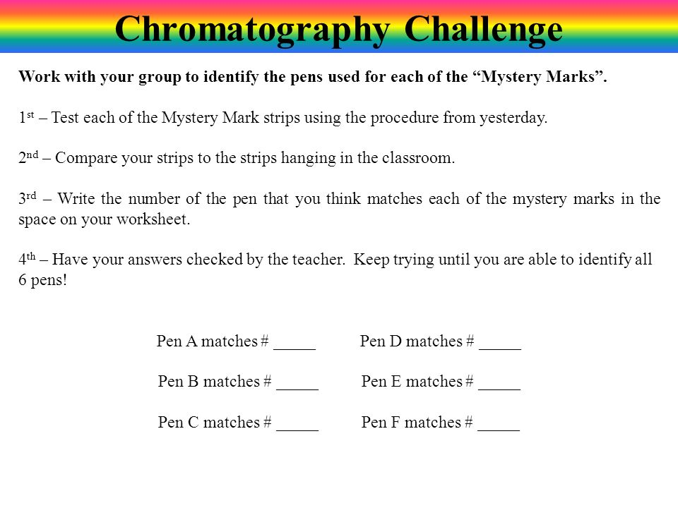 Chromatography Challenge