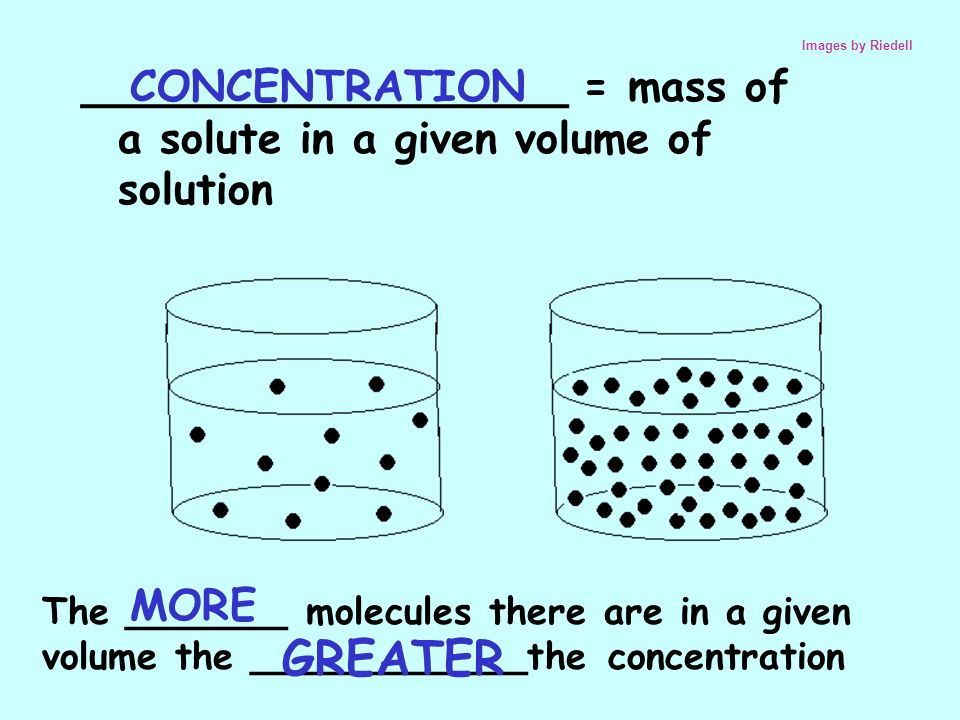 Images by Riedell __________________ = mass of a solute in a given volume of solution. CONCENTRATION.