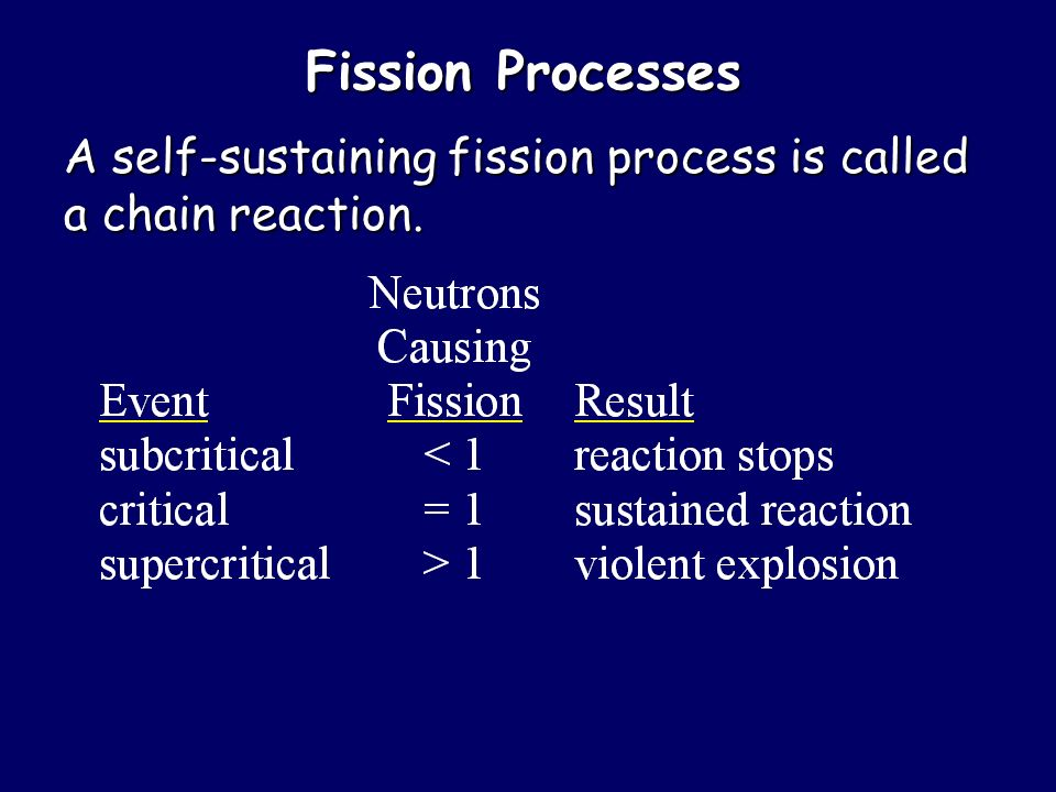 Fission Processes A self-sustaining fission process is called a chain reaction.