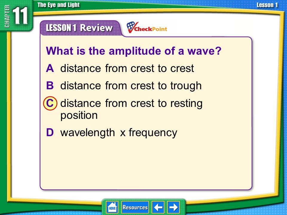 What is the amplitude of a wave A distance from crest to crest